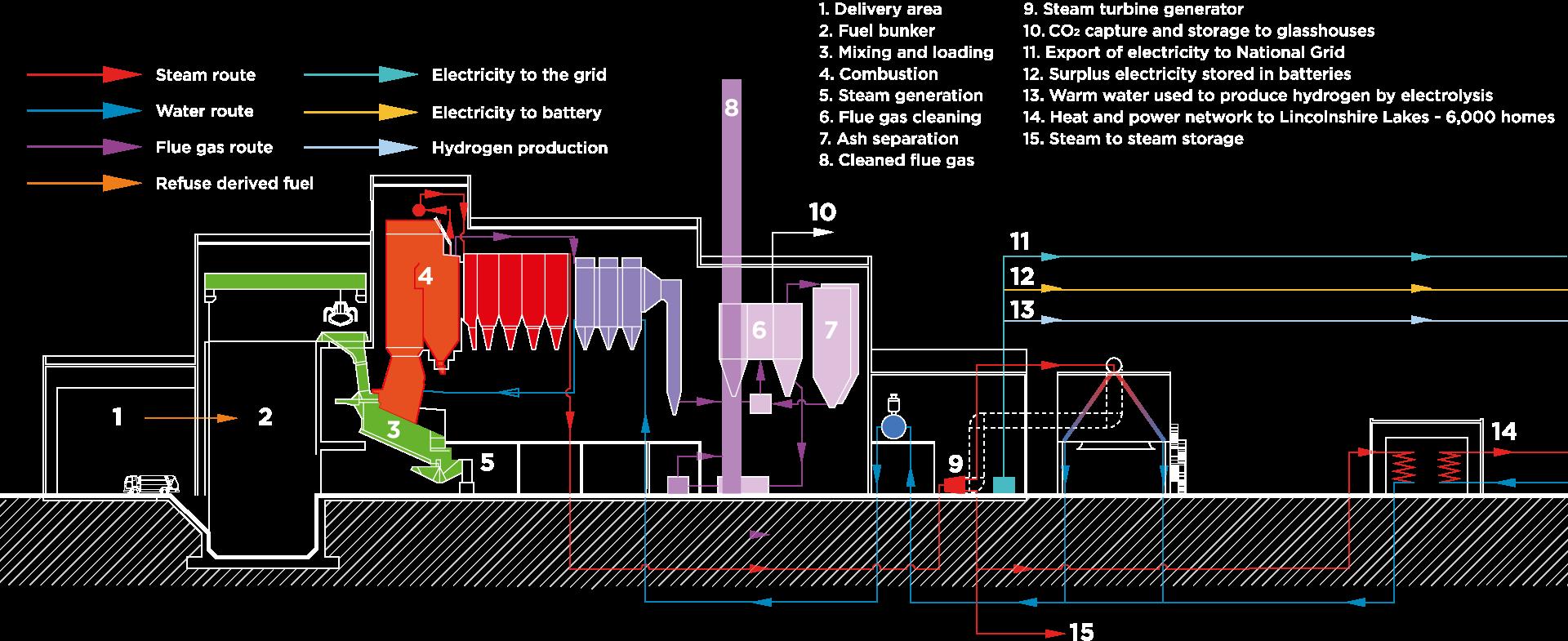 s21-energyrecovery